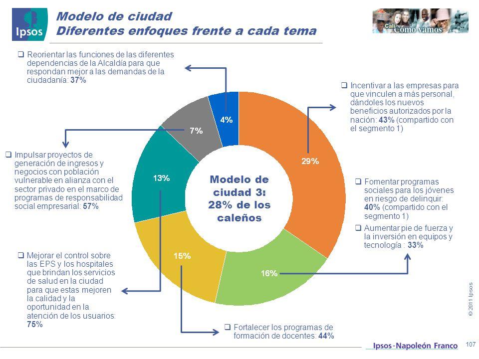 Modelo de ciudad 3: 28% de los caleños