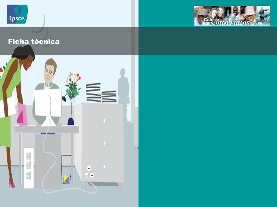 Ficha técnica Ficha técnica