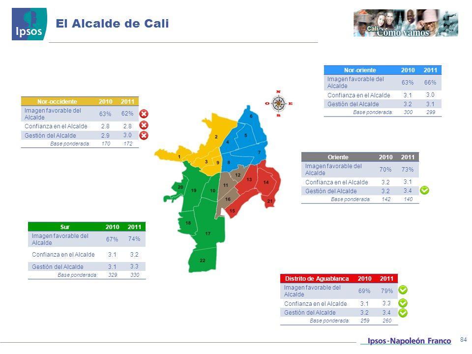 Distrito de Aguablanca