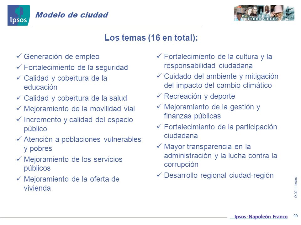 Los temas (16 en total): Modelo de ciudad