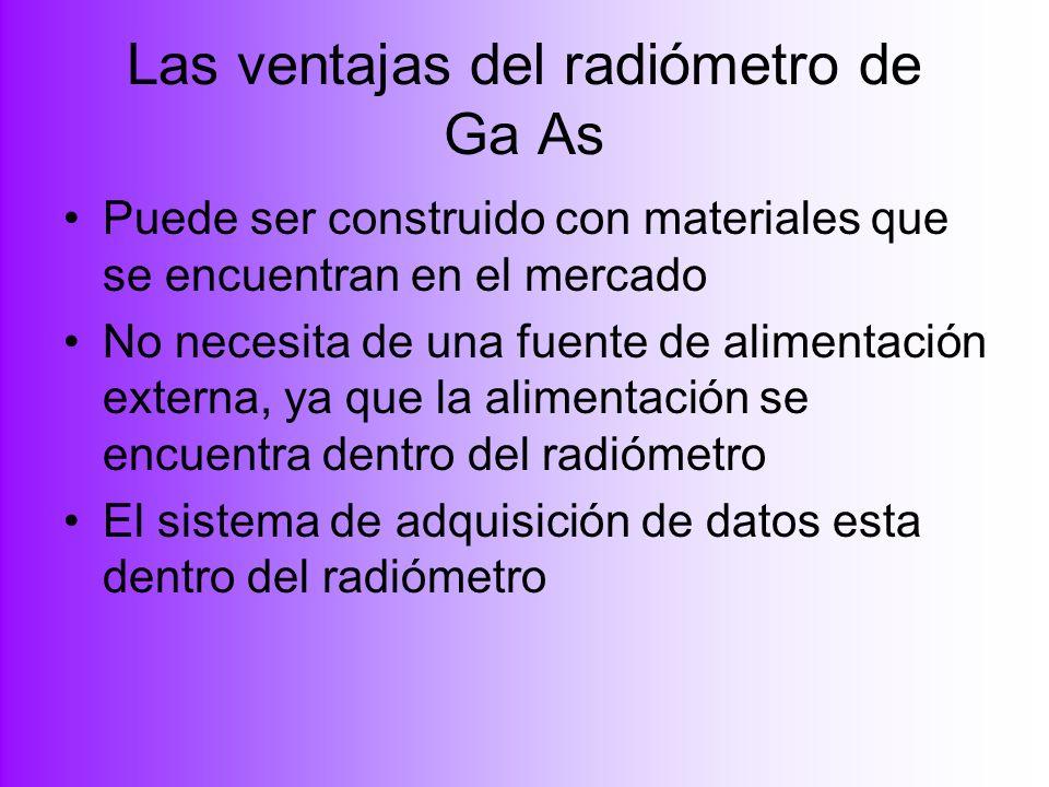 Las ventajas del radiómetro de Ga As