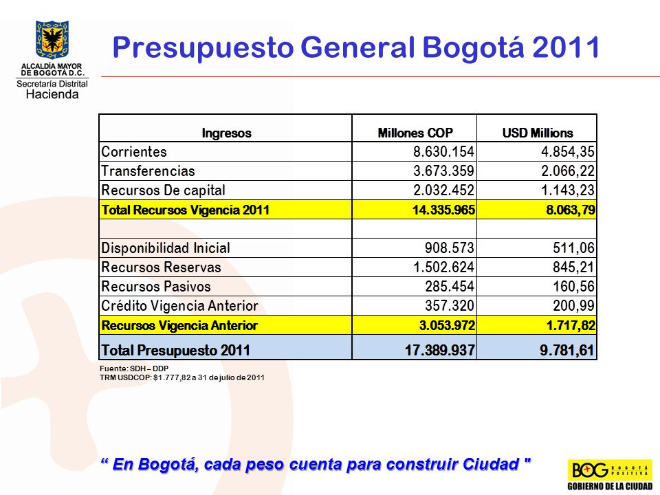 Presupuesto General Bogotá 2011