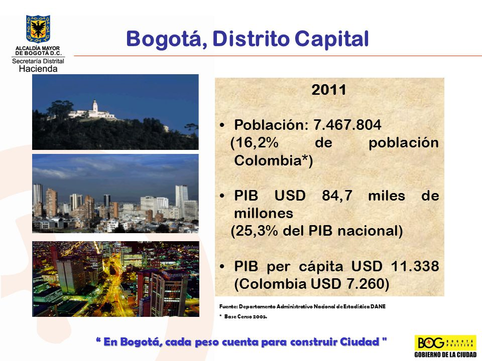 Bogotá, Distrito Capital