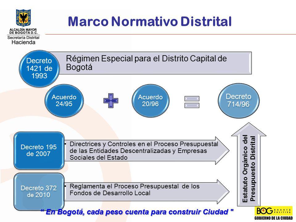 Marco Normativo Distrital