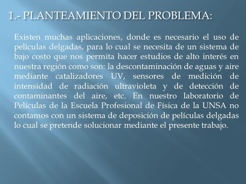 1.- PLANTEAMIENTO DEL PROBLEMA: