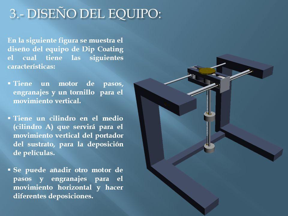 3.- DISEÑO DEL EQUIPO: En la siguiente figura se muestra el diseño del equipo de Dip Coating el cual tiene las siguientes características:
