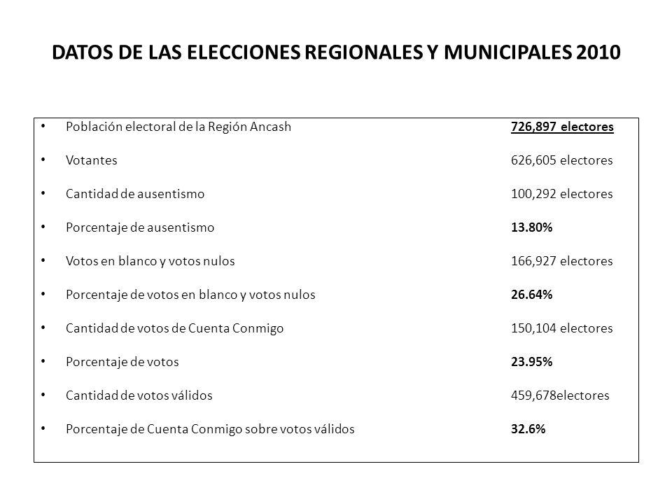 DATOS DE LAS ELECCIONES REGIONALES Y MUNICIPALES 2010