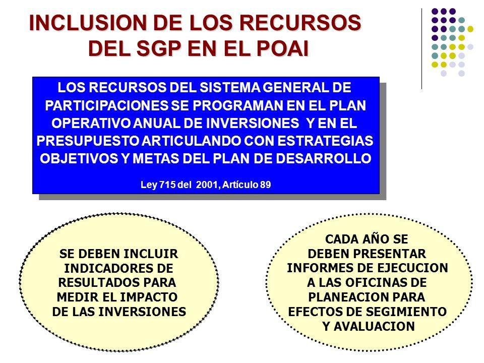 INCLUSION DE LOS RECURSOS DEL SGP EN EL POAI