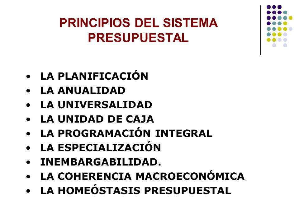 PRINCIPIOS DEL SISTEMA PRESUPUESTAL
