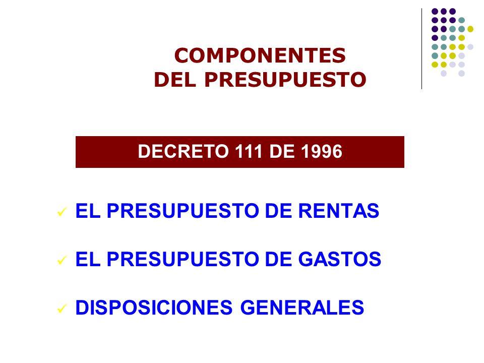 COMPONENTES DEL PRESUPUESTO