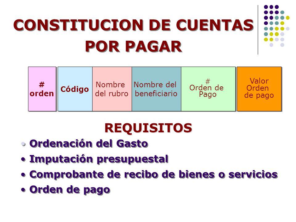 CONSTITUCION DE CUENTAS