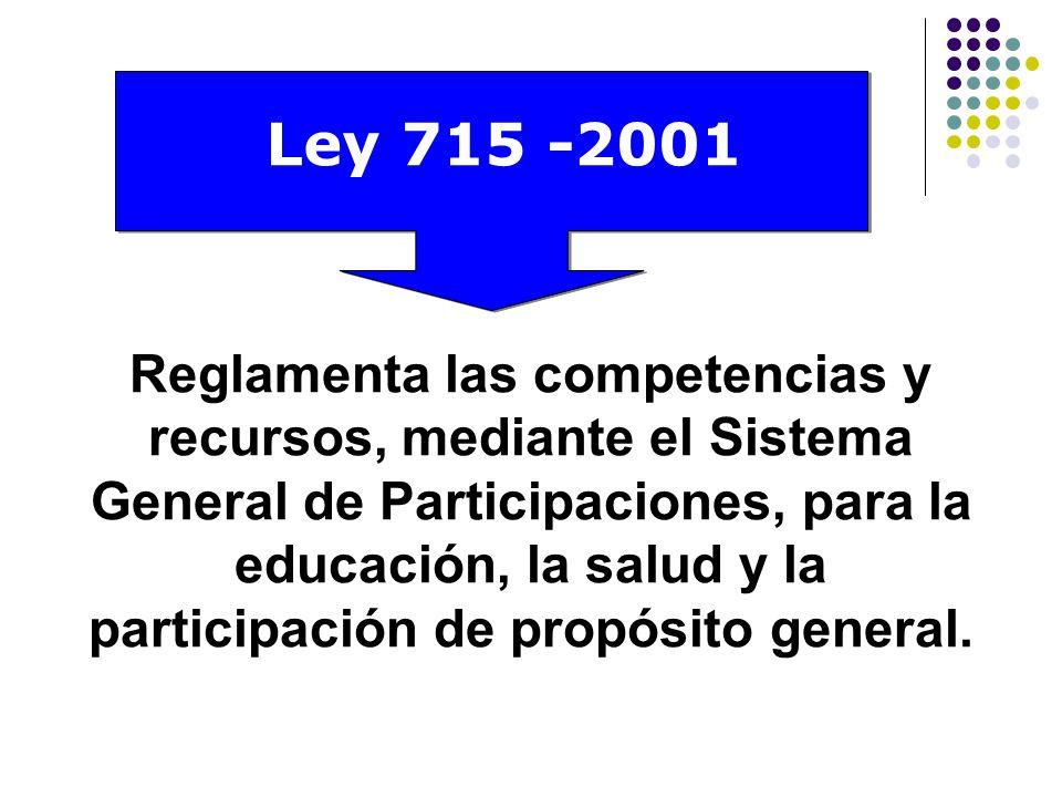 Ley 715 -2001