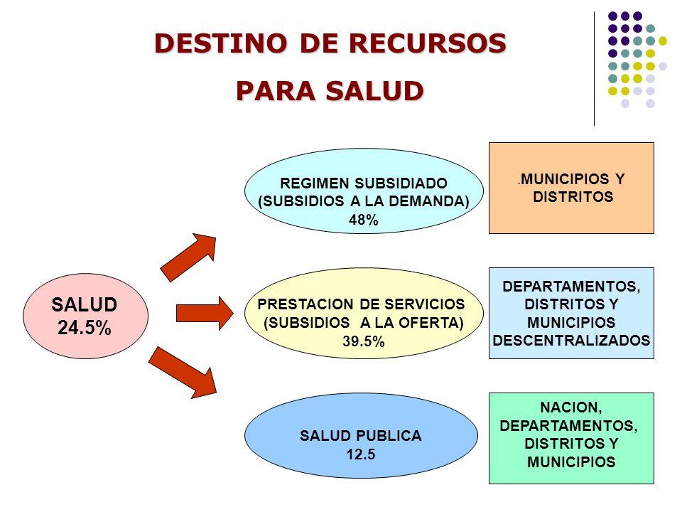 DESTINO DE RECURSOS PARA SALUD