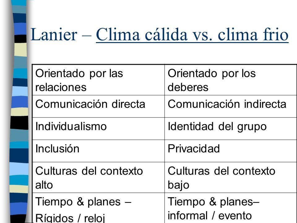 Lanier – Clima cálida vs. clima frio