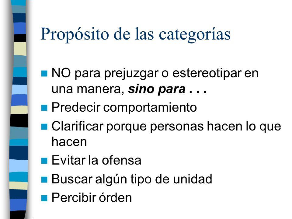 Propósito de las categorías