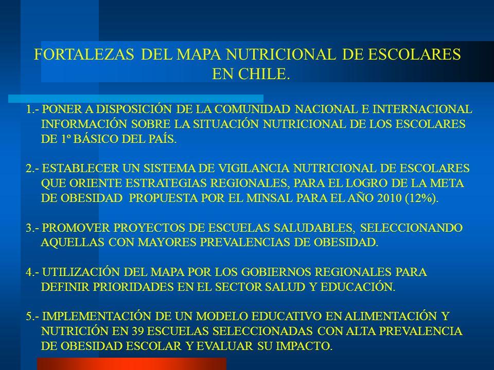 FORTALEZAS DEL MAPA NUTRICIONAL DE ESCOLARES EN CHILE.