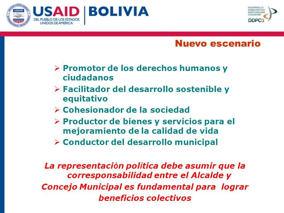 Concejo Municipal es fundamental para lograr beneficios colectivos