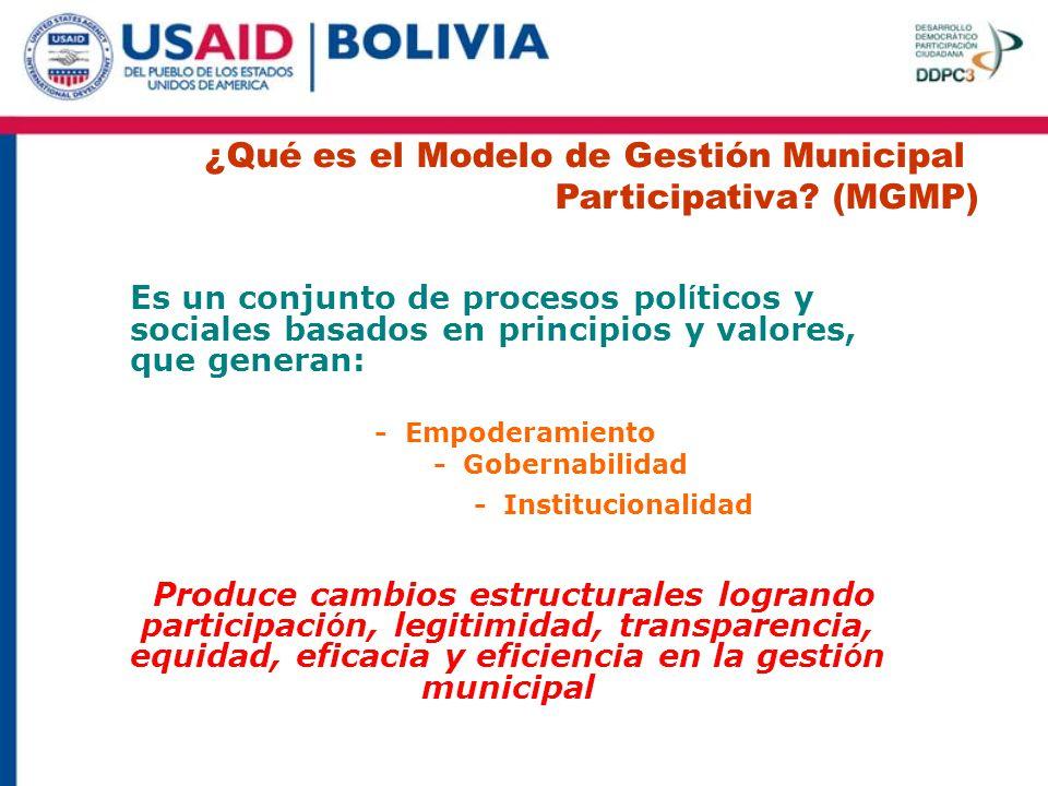 ¿Qué es el Modelo de Gestión Municipal Participativa (MGMP)