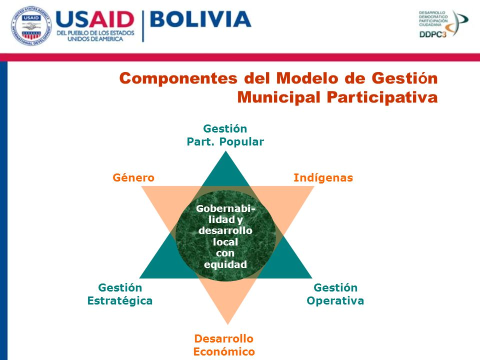 Gobernabi-lidad y desarrollo local