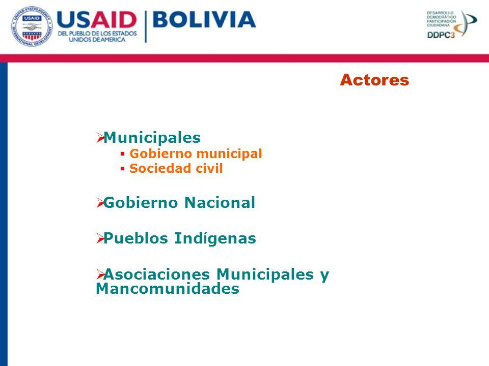 Actores Municipales Gobierno Nacional Pueblos Indígenas