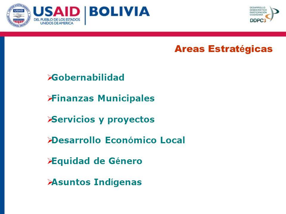 Areas Estratégicas Gobernabilidad Finanzas Municipales