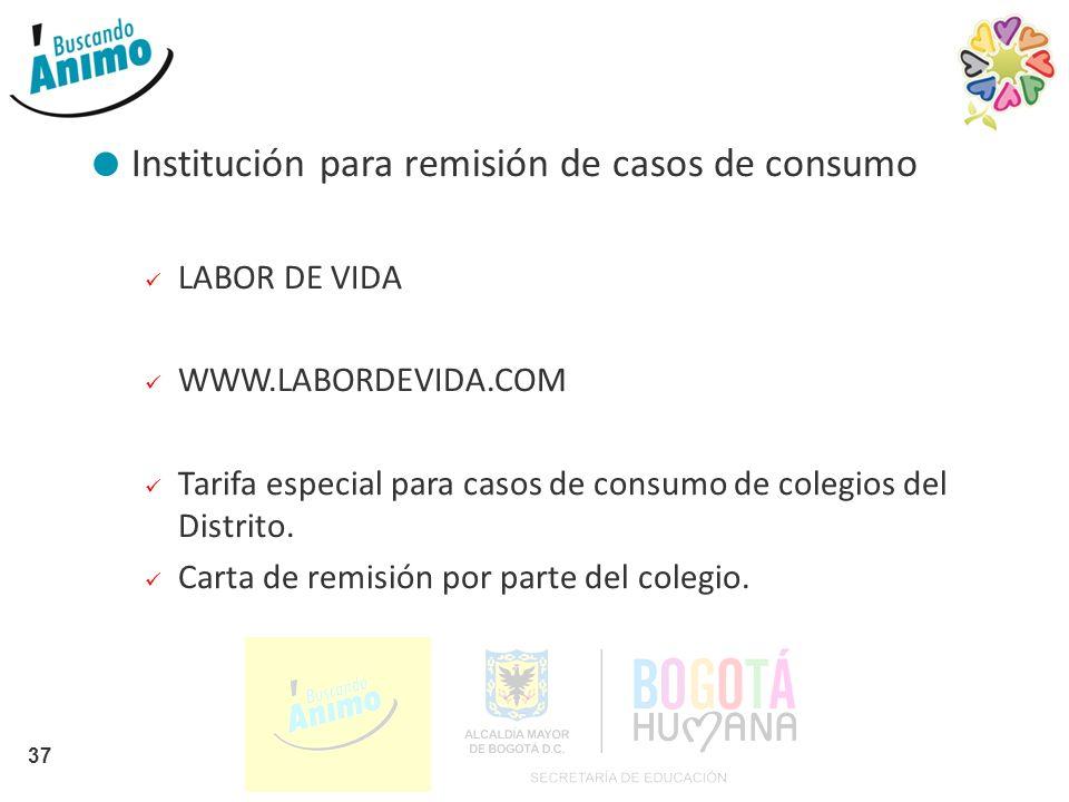 Institución para remisión de casos de consumo