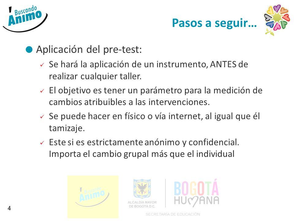 Pasos a seguir… Aplicación del pre-test: