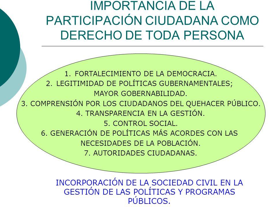 IMPORTANCIA DE LA PARTICIPACIÓN CIUDADANA COMO DERECHO DE TODA PERSONA