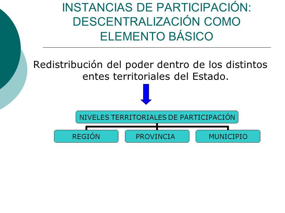 INSTANCIAS DE PARTICIPACIÓN: DESCENTRALIZACIÓN COMO ELEMENTO BÁSICO