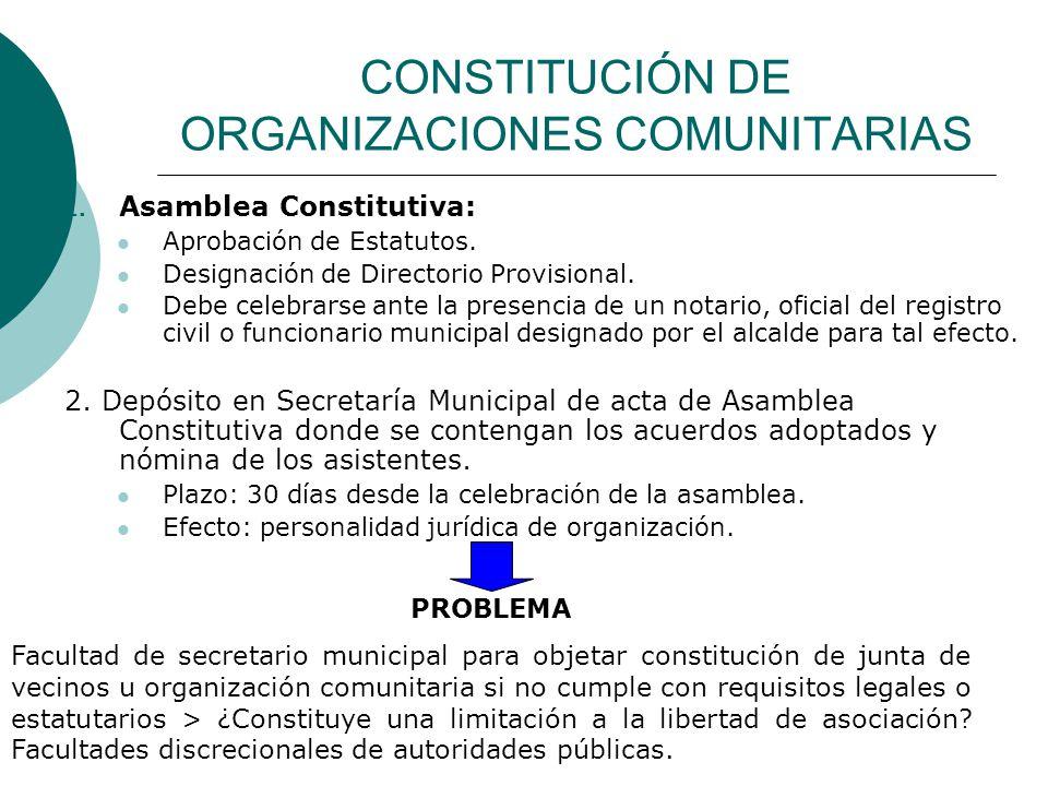 CONSTITUCIÓN DE ORGANIZACIONES COMUNITARIAS