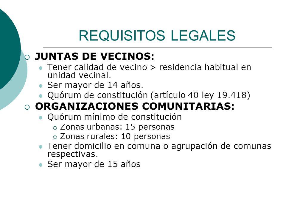 REQUISITOS LEGALES JUNTAS DE VECINOS: ORGANIZACIONES COMUNITARIAS: