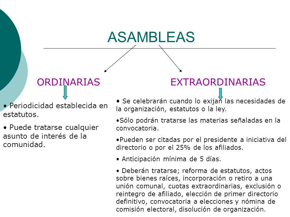 ASAMBLEAS ORDINARIAS EXTRAORDINARIAS