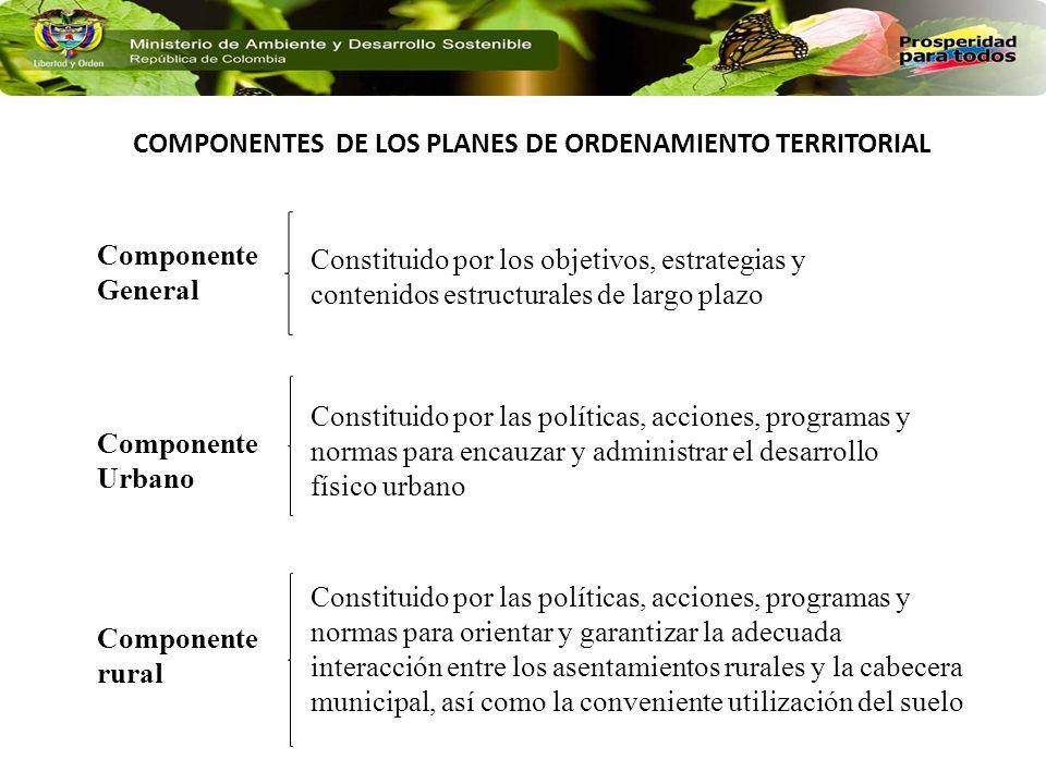 COMPONENTES DE LOS PLANES DE ORDENAMIENTO TERRITORIAL