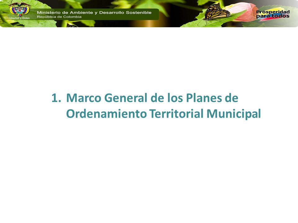 Marco General de los Planes de Ordenamiento Territorial Municipal