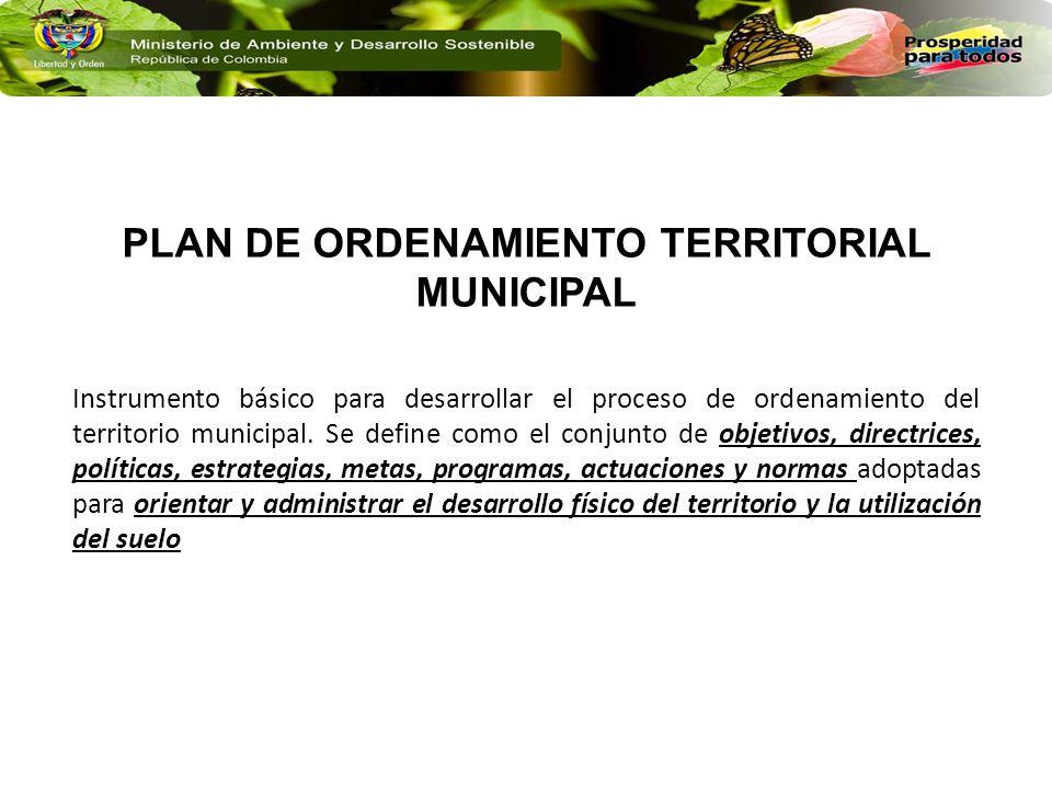 PLAN DE ORDENAMIENTO TERRITORIAL MUNICIPAL