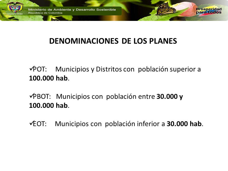 DENOMINACIONES DE LOS PLANES