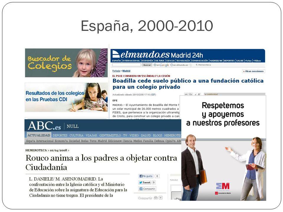 España, 2000-2010