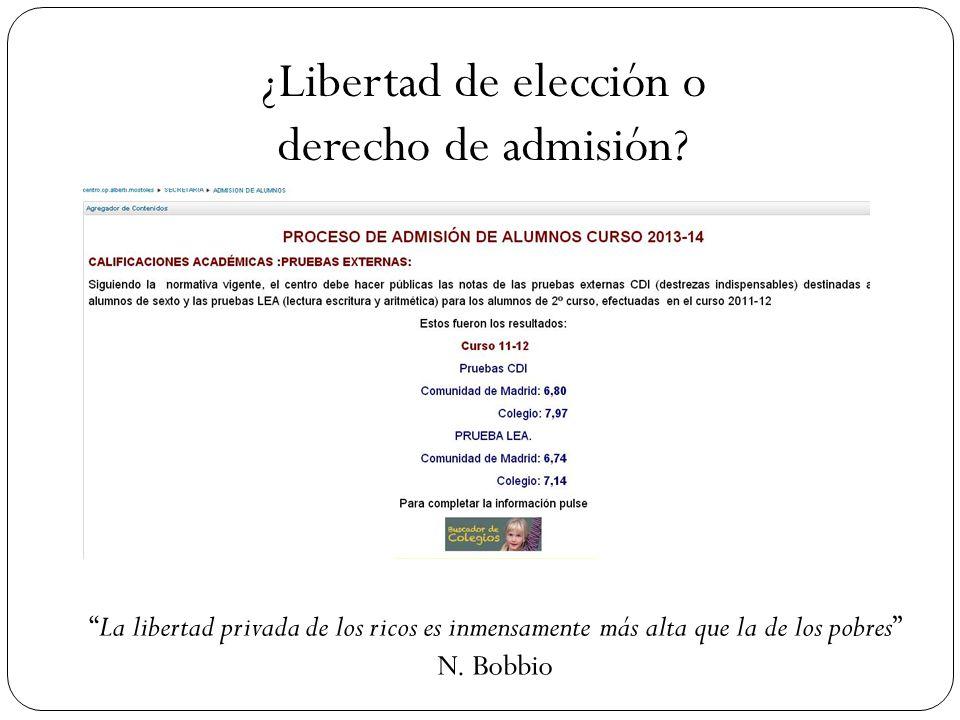 ¿Libertad de elección o derecho de admisión