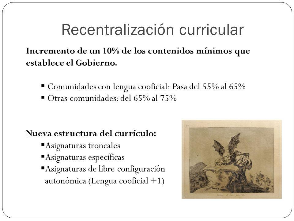 Recentralización curricular