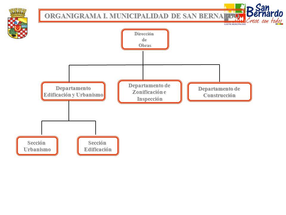 ORGANIGRAMA I. MUNICIPALIDAD DE SAN BERNARDO Edificación y Urbanismo