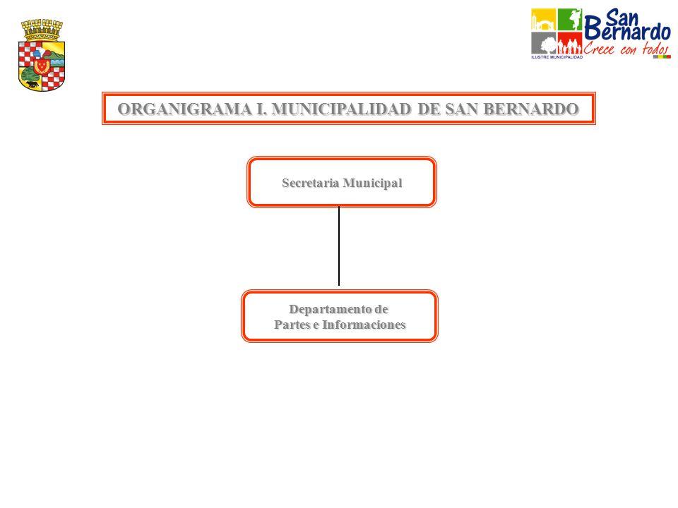 ORGANIGRAMA I. MUNICIPALIDAD DE SAN BERNARDO Partes e Informaciones