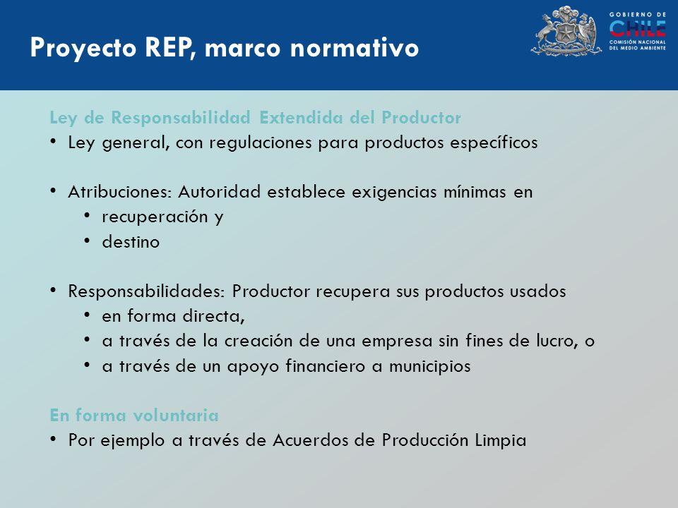 Marco regulatorio Proyecto REP, marco normativo
