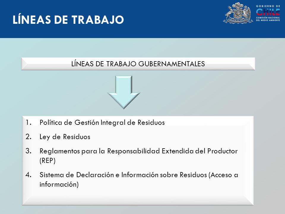 LÍNEAS DE TRABAJO GUBERNAMENTALES