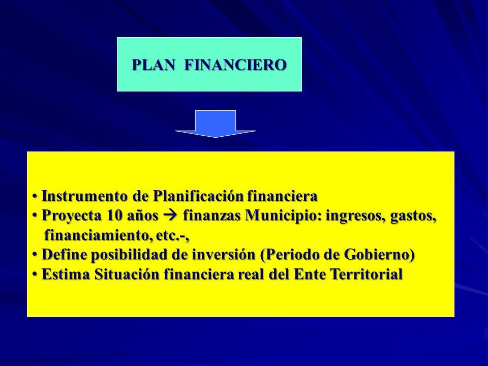 PLAN FINANCIERO Instrumento de Planificación financiera. Proyecta 10 años  finanzas Municipio: ingresos, gastos,