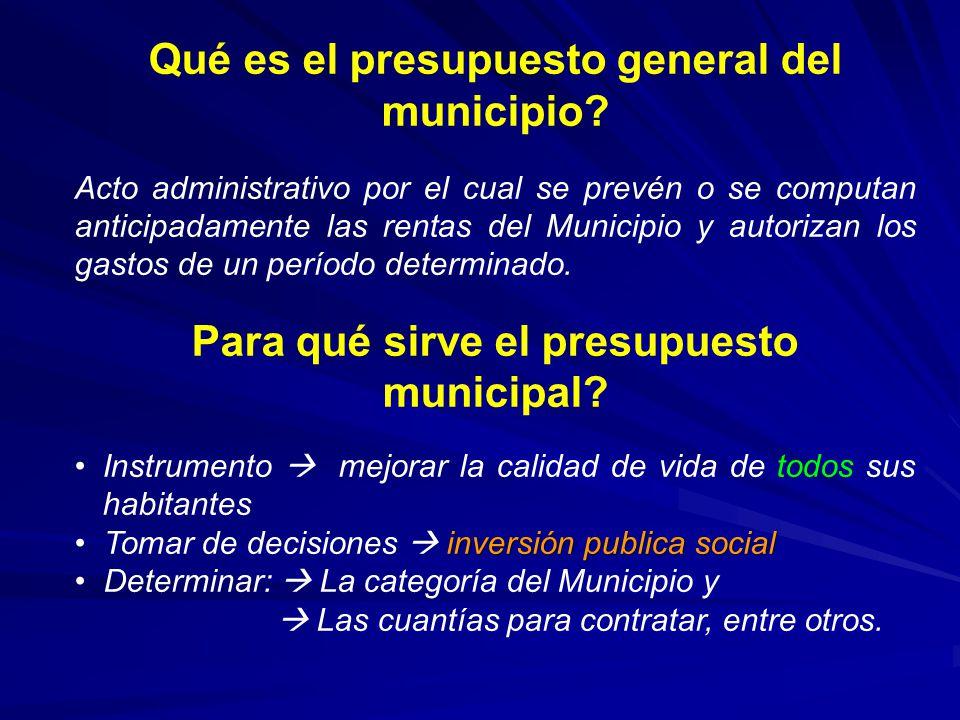Para qué sirve el presupuesto municipal