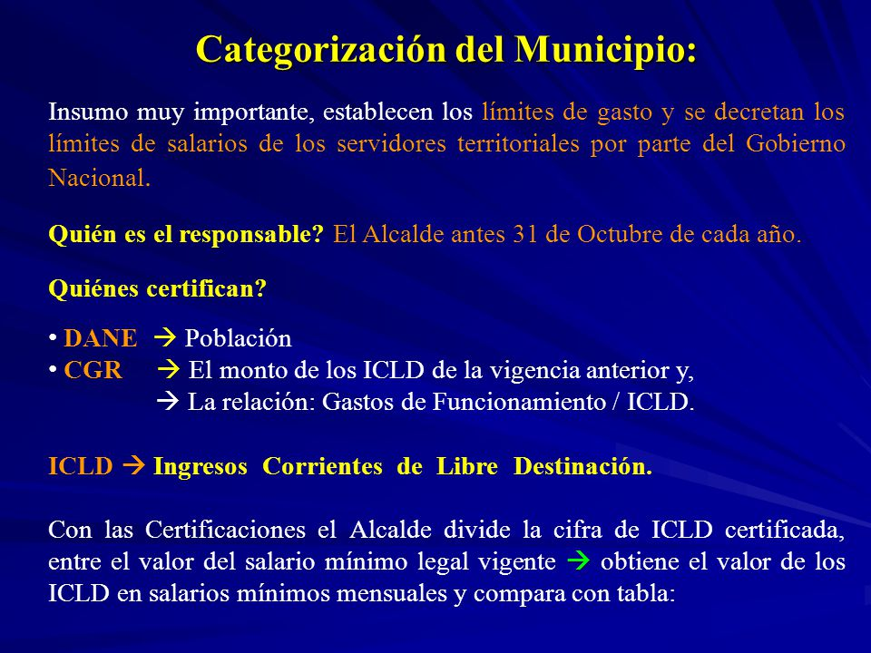 Categorización del Municipio: