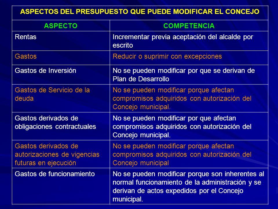 ASPECTOS DEL PRESUPUESTO QUE PUEDE MODIFICAR EL CONCEJO
