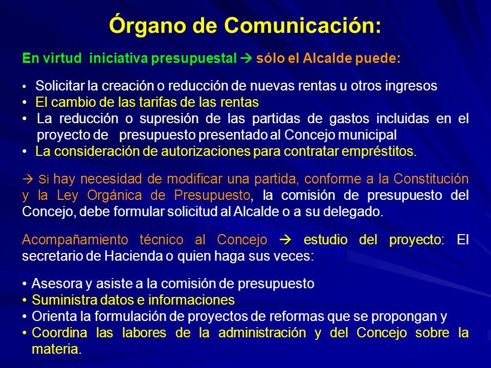 Órgano de Comunicación: