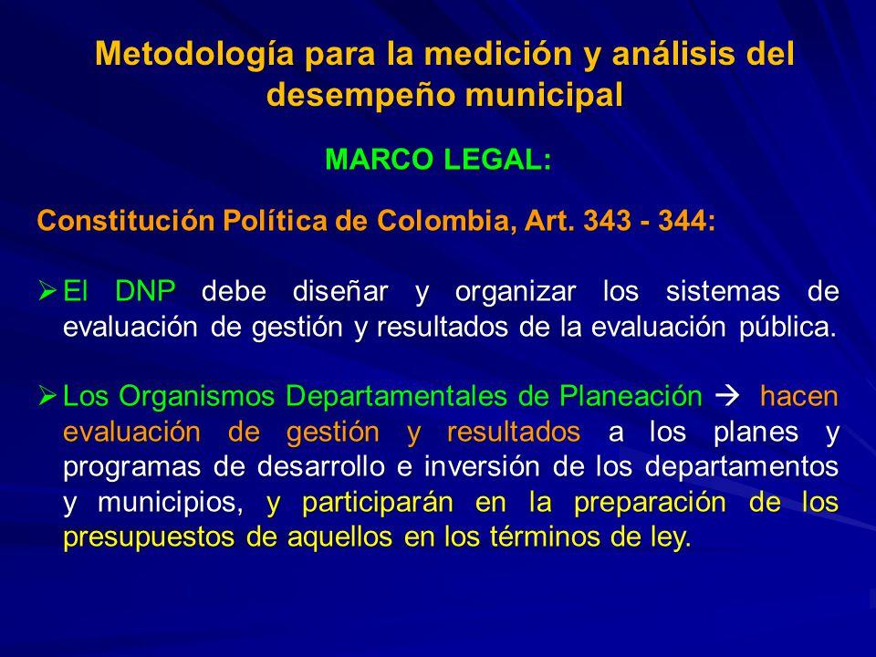 Metodología para la medición y análisis del