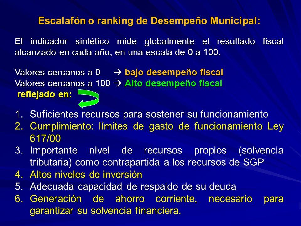 Escalafón o ranking de Desempeño Municipal: